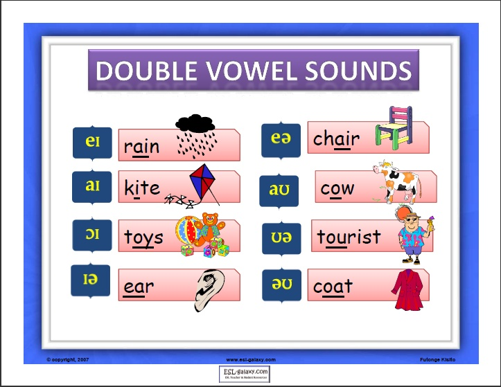 Consonant and Vowel Sound Charts 14_bmp10