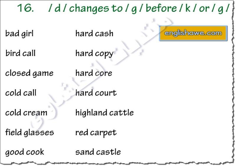 حصريا قائمة كاملة بكل حالات الادغام فى اللغة الانجليزية Assimilation in English 16-09-11
