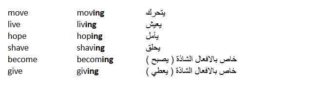درس الافعال القياسية او الافعال المنتظمة فى اللغة الانجليزية  Regular Verbs in English 210