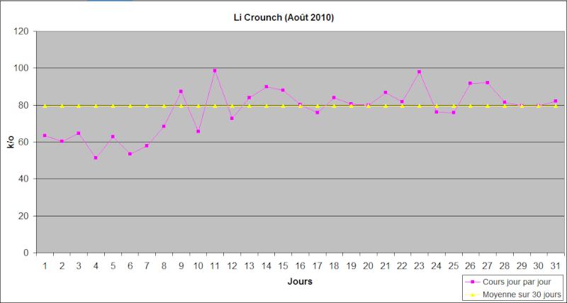 [Août] Li Crounch Licrou10