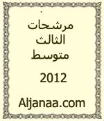 للصف - مرشحات مادة الفيزياء للصف الثالث متوسط للدور الثاني 2012 Oou10