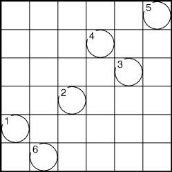 1. ENIGMATSKI BRZINAC Primer15