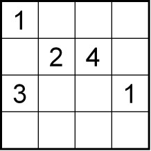 1. ENIGMATSKI BRZINAC Primer26