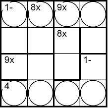 1. ENIGMATSKI BRZINAC Primer29