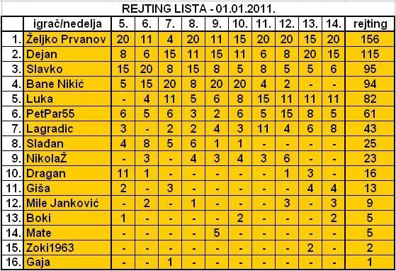 SLOVNA PREMETALJKA 2011. Rejtin12
