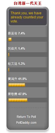 VOTE FOR XIAO GUI [台湾新一代天王] Untitl10