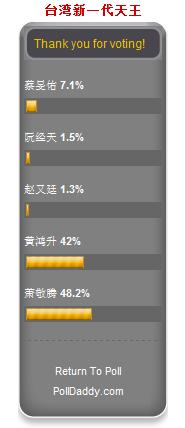 VOTE FOR XIAO GUI [台湾新一代天王] Untitl11