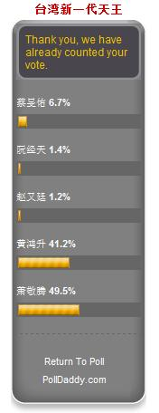 VOTE FOR XIAO GUI [台湾新一代天王] Untitl12