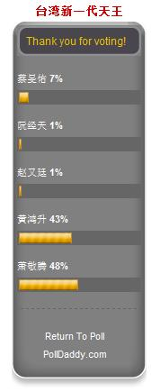 VOTE FOR XIAO GUI [台湾新一代天王] Untitl13