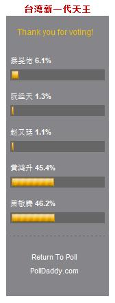 VOTE FOR XIAO GUI [台湾新一代天王] Untitl15