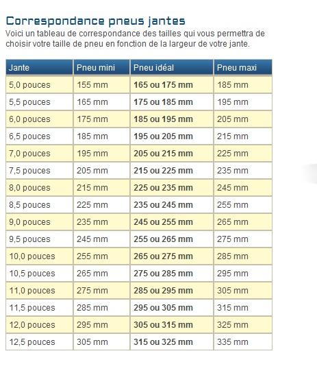 "pneus 20"" - Page 4 Jantes10"