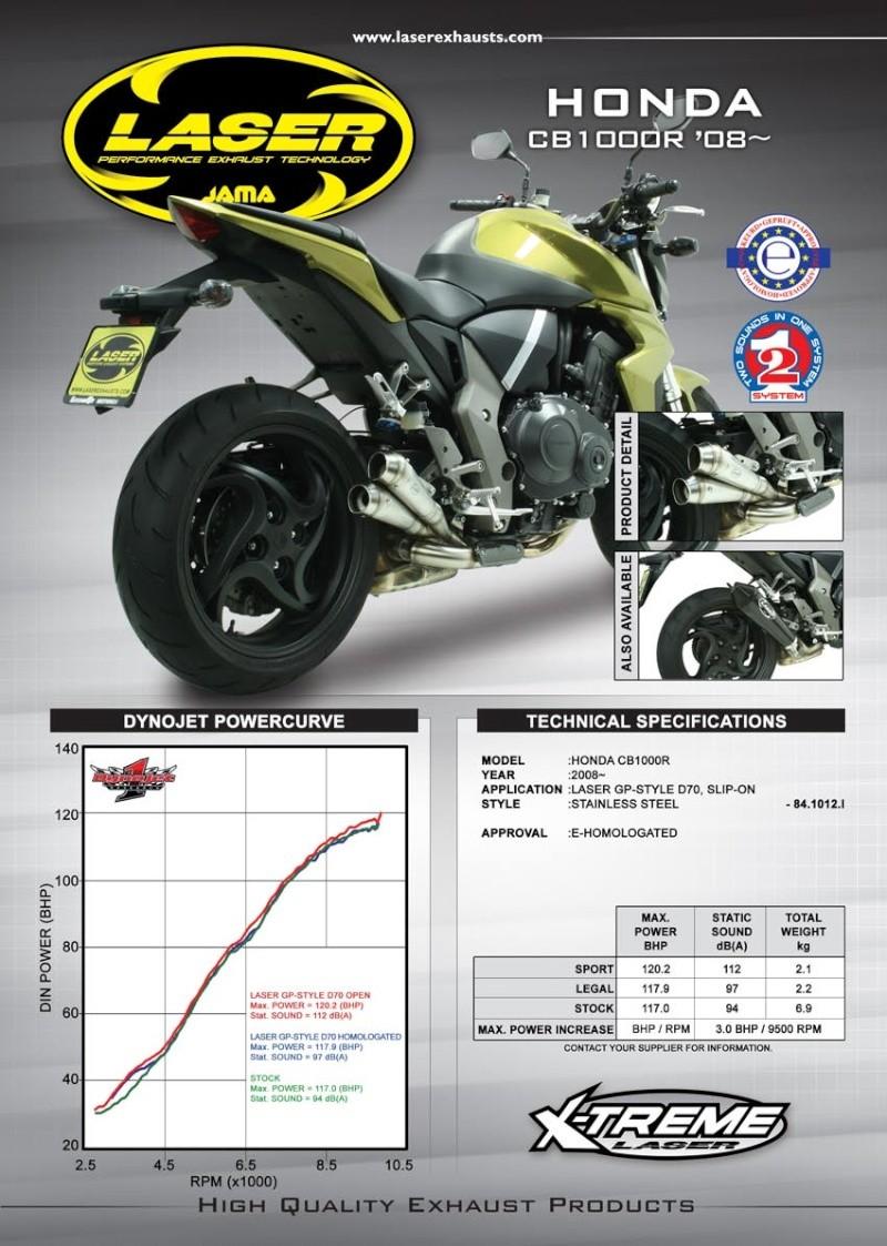 -15% sur X-treme GP Style de LASER chez CharlyMoto.fr Honda_10