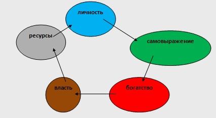 Благоприятные элементы для карты Ndnnd111