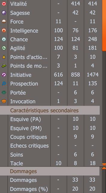 Pandawa Eau/Feu/Air cercle ... 150 maintenant ! Stats_10