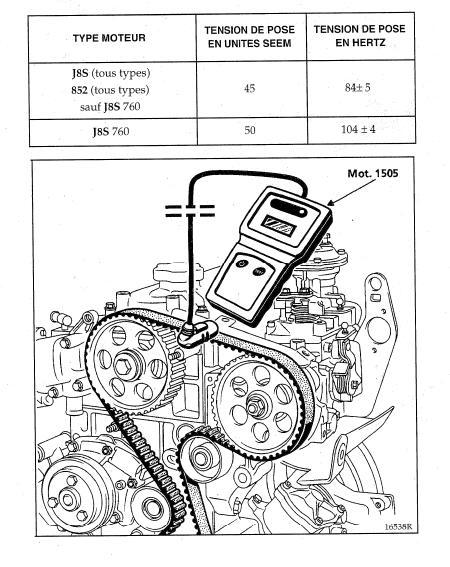 mesurer la tension d'une courroie PRECISEMENT sans l'outil.. Courro11
