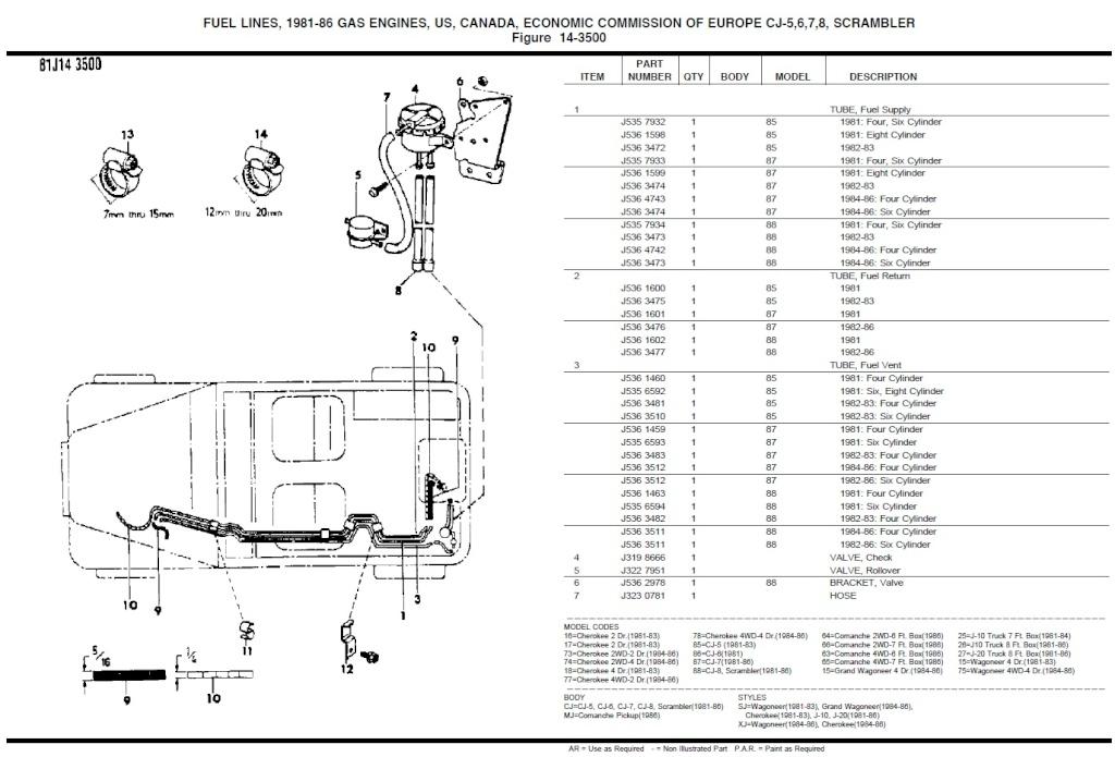 Maïté fait des reserves ... (Reservoir essence CJ7) Essenc10