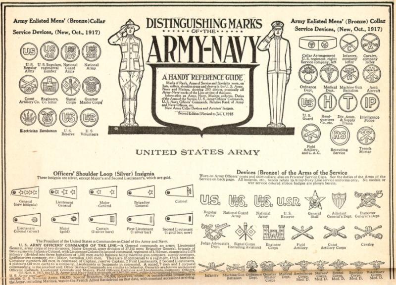 LES GRADES ET INSIGNES DE L' US ARMY Distin13