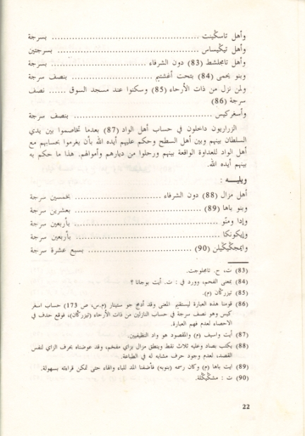 تاريخ قبائل سوس , القرن 15 ميلادي Souss_28