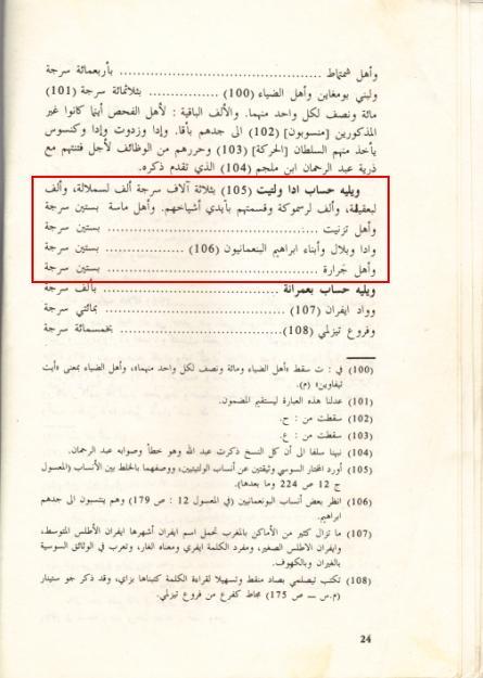 تاريخ قبائل سوس , القرن 15 ميلادي Souss_30