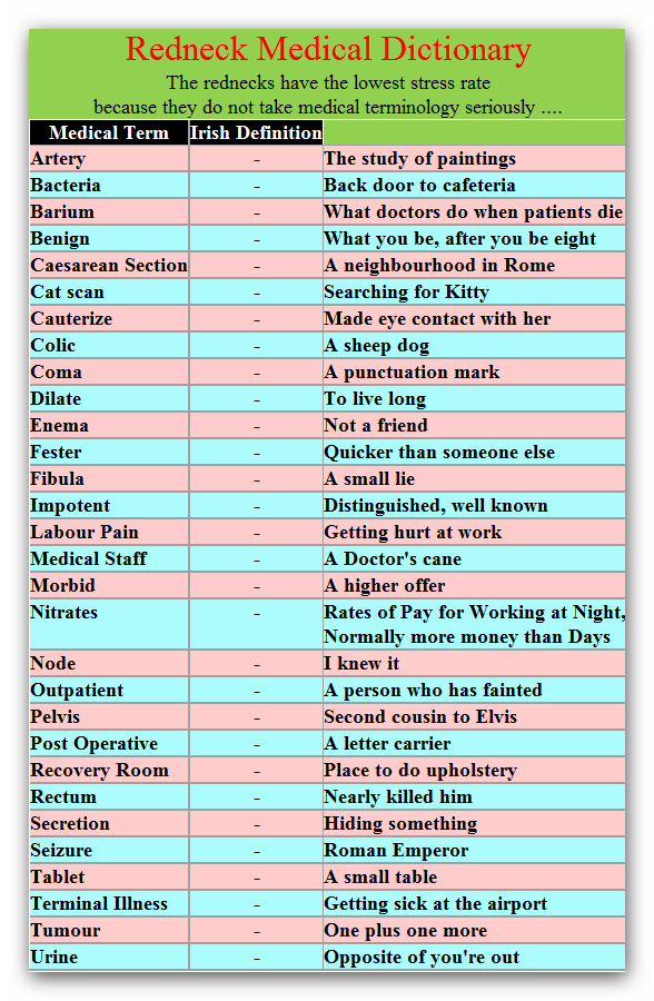 Redneck medical terms Snap_217