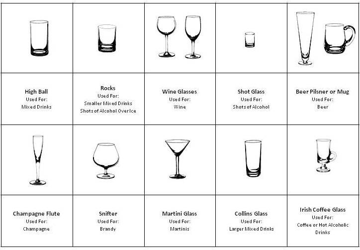 Cách nhận biết nhãn Rượu Bar-gl10
