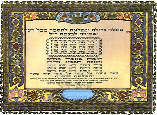 Защита от негатива Kabbal10