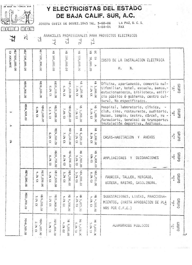 Aranceles para proyectos electromecanicos Arance10