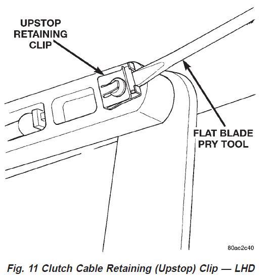 levier de vitesse dans le vide Circli10