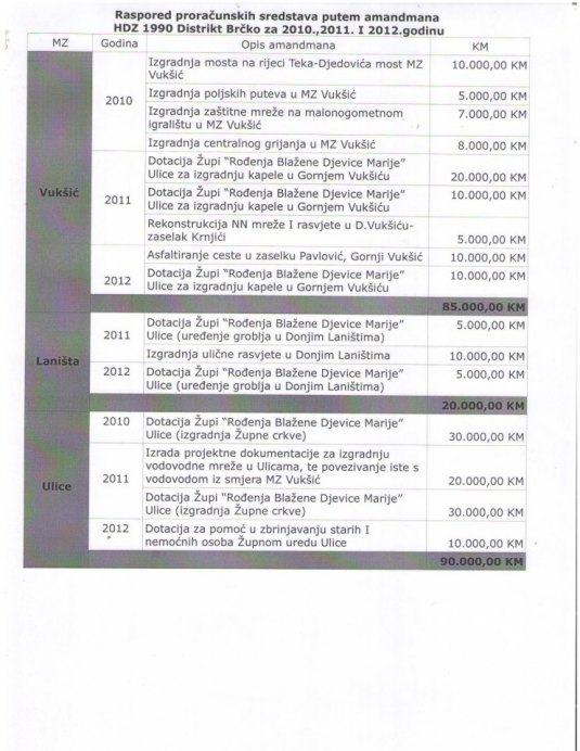 Lokalni izbori 2012.  120