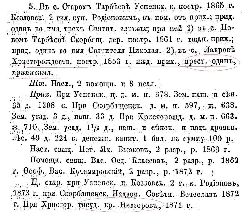 Географическое положение, административно- территориальное отношение Малого Лаврово, население Малого Лаврово Dddndd10