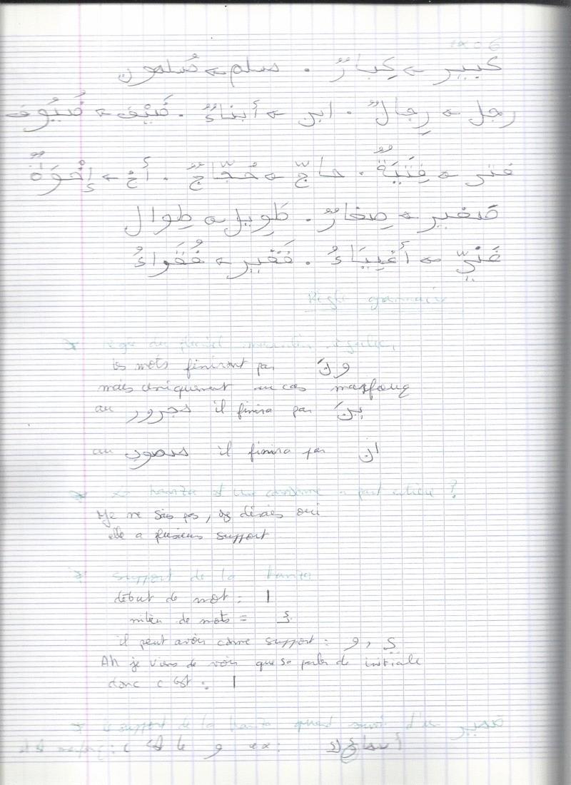EXERCICES OUMABDILLAH (Apprentissage terminé) - Page 4 Sans_t10