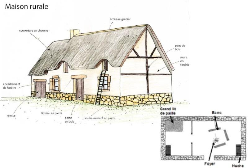 La maison paysanne C1410