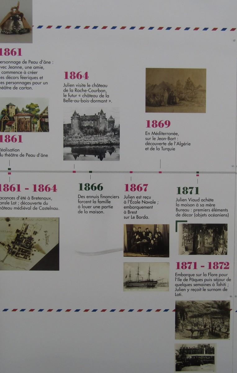 [ Histoires et histoire ] Pierre Loti - Page 5 Maison11