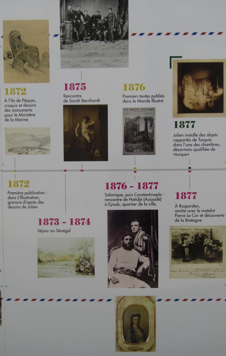 [ Histoires et histoire ] Pierre Loti - Page 5 Maison12