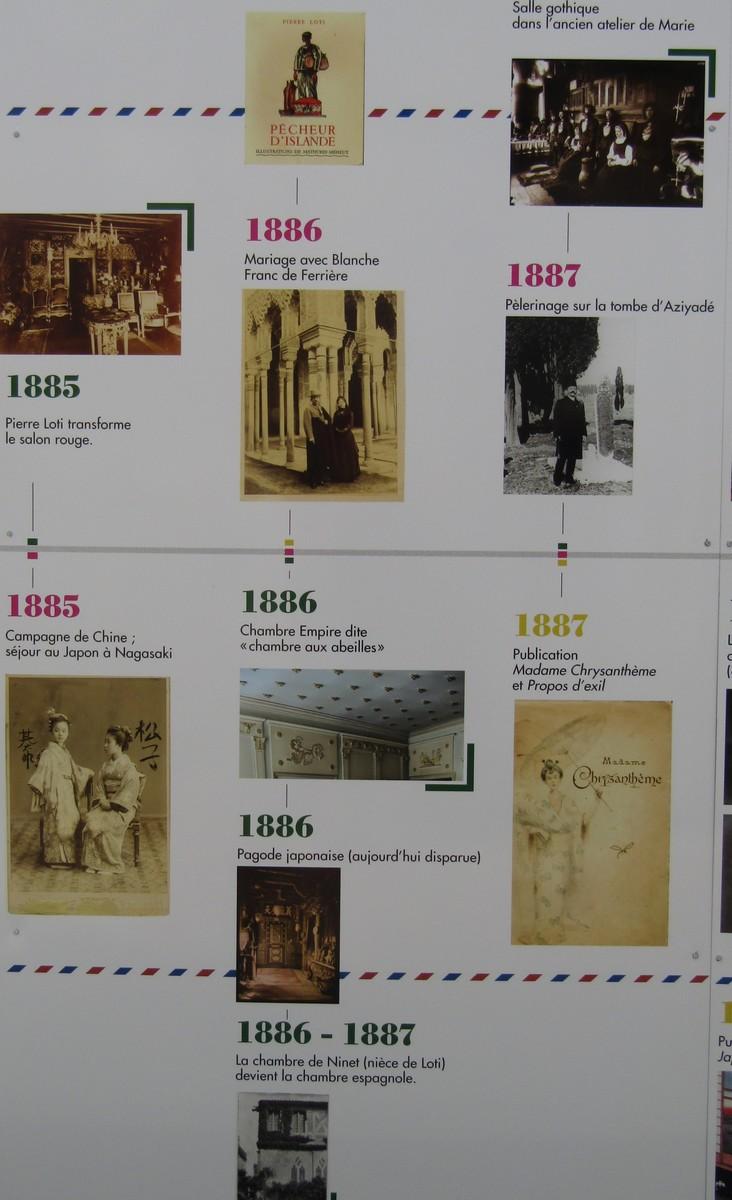[ Histoires et histoire ] Pierre Loti - Page 5 Maison14