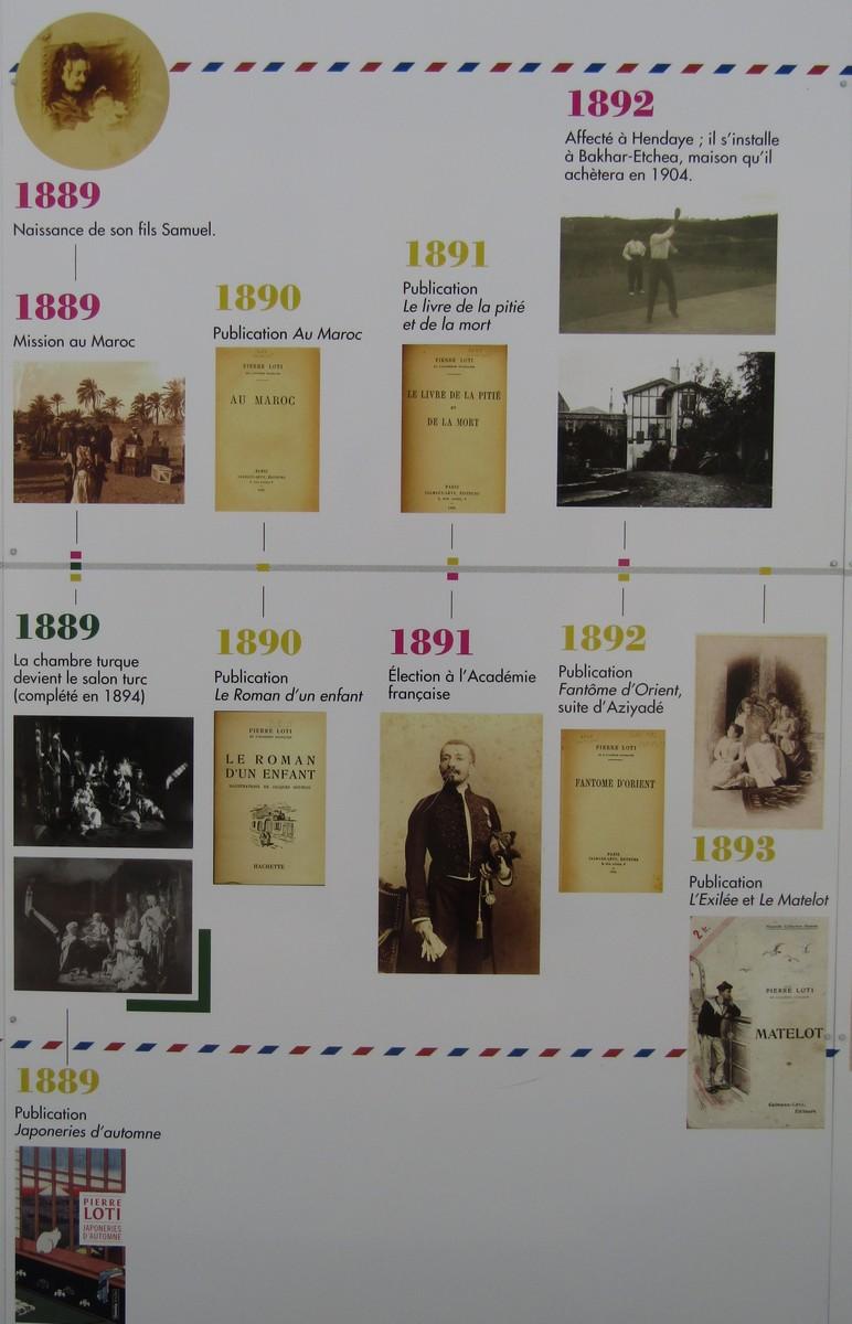 [ Histoires et histoire ] Pierre Loti - Page 5 Maison15