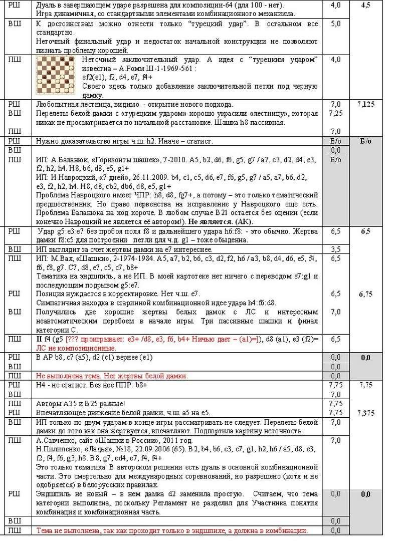 ЖЕМЧУЖИНА ПОЛЕСЬЯ - 2012 01410