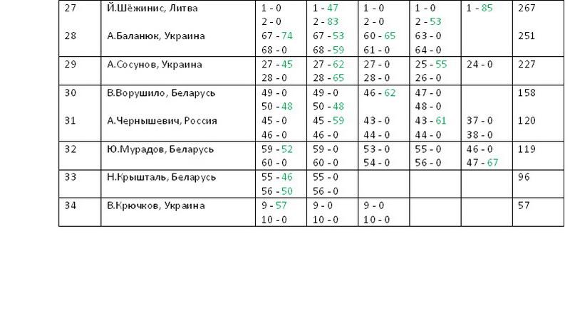 1-й личный чемпионат мира по проблемам в русские шашки  (64-PWCP-I) Ddo64-11