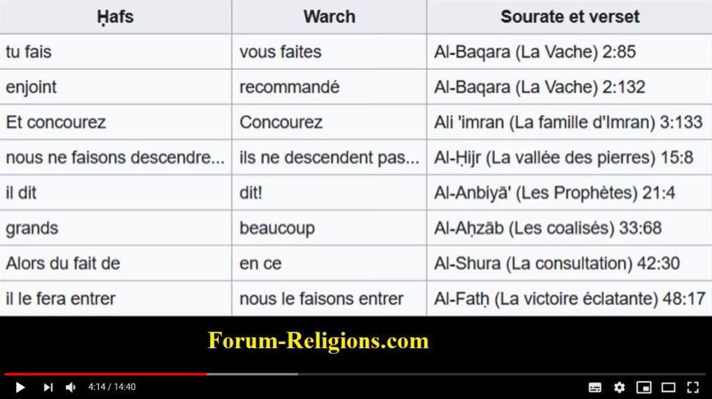 Le Coran et ses différentes Versions ! Versio11