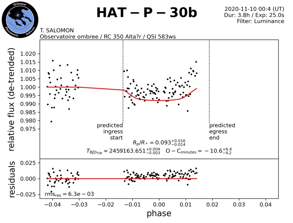 exoplanète WASP 28-b // HAT-P-30b Detren11