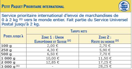 Tarif colissimo France/Belgique Sans_t10