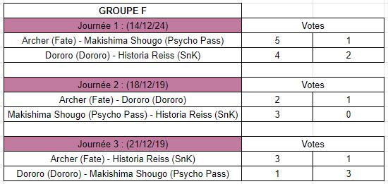 MF Tournament Saison 3 [GROUPE F] Calend15