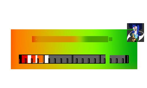Parrainage 2.0 E110