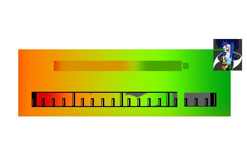 Parrainage 2.0 E310