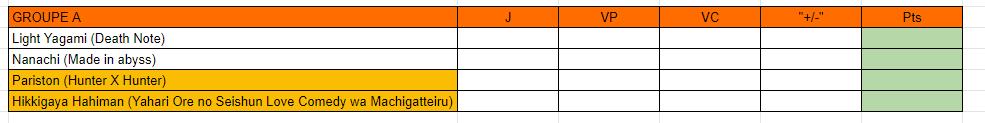 [MF Tournament] Groupes et calendrier Gra11