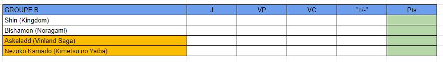 [MF Tournament] Groupes et calendrier Grb11