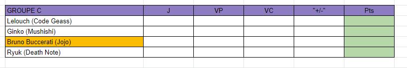 [MF Tournament] Groupes et calendrier Grc10