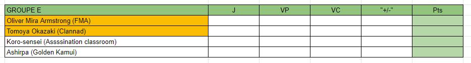 [MF Tournament] Groupes et calendrier Gre10