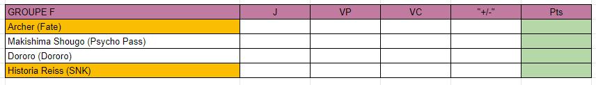 [MF Tournament] Groupes et calendrier Grf10