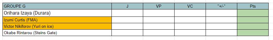 [MF Tournament] Groupes et calendrier Grg10